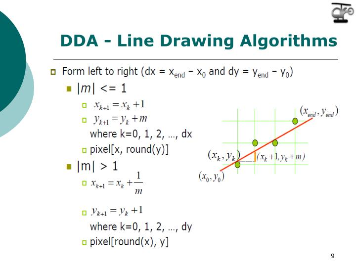 DDA - Line Drawing Algorithms