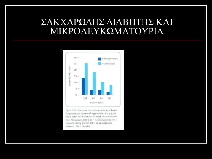 ΣΑΚΧΑΡΩΔΗΣ ΔΙΑΒΗΤΗΣ ΚΑΙ ΜΙΚΡΟΛΕΥΚΩΜΑΤΟΥΡΙΑ