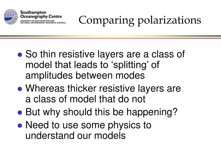 Comparing polarizations