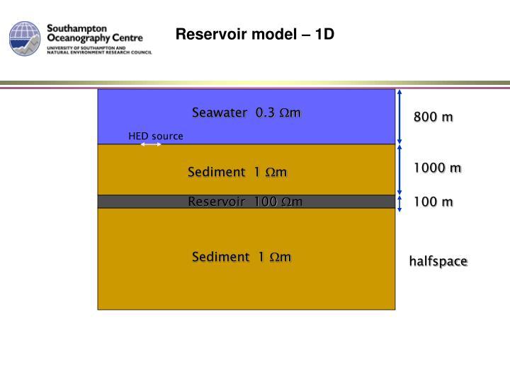 Reservoir model – 1D