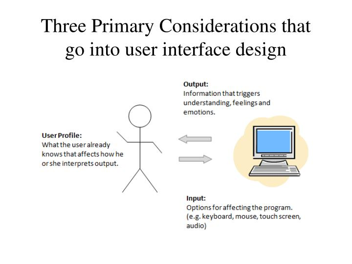 Three Primary Considerations that go into user interface design