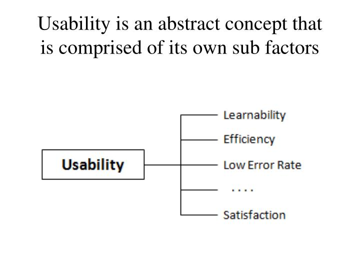 Usability is an abstract concept that is comprised of its own sub factors