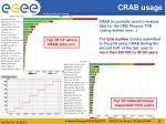 crab usage