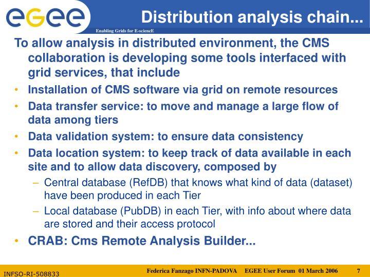 Distribution analysis chain...