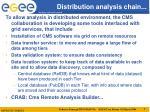 distribution analysis chain