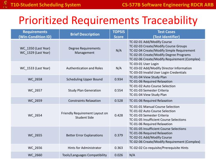 Prioritized Requirements Traceability