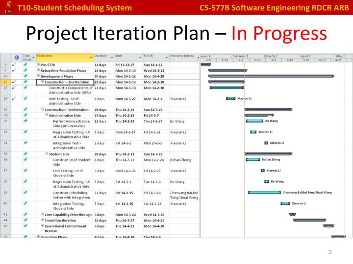 Project Iteration Plan –