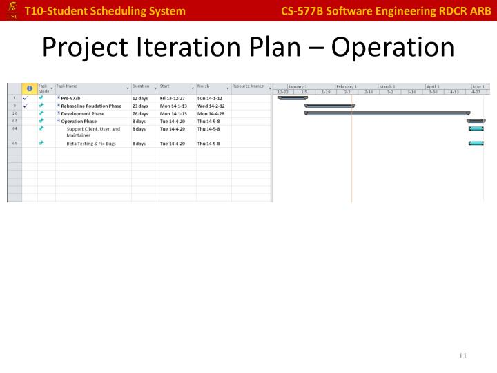 Project Iteration Plan – Operation