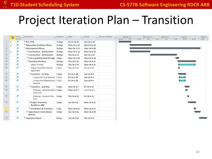 Project Iteration Plan – Transition