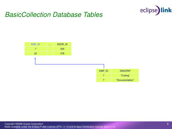 BasicCollection Database Tables