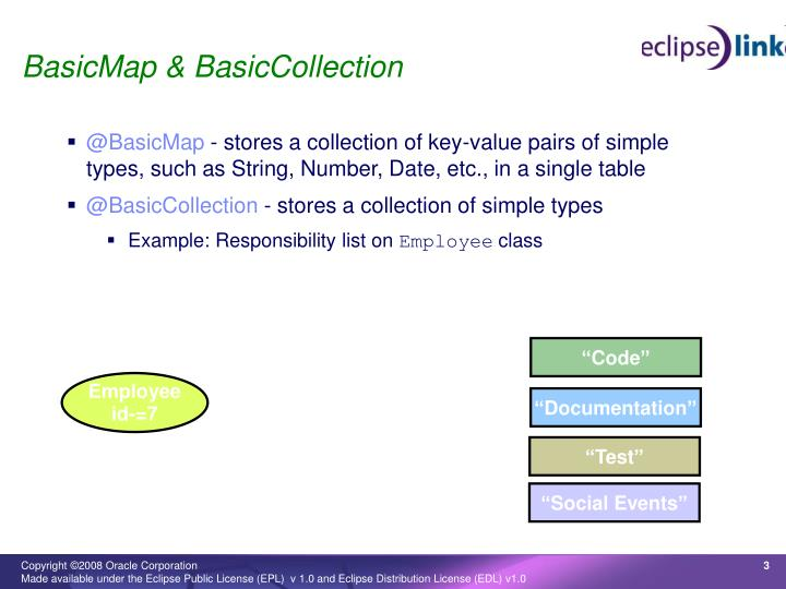 BasicMap & BasicCollection