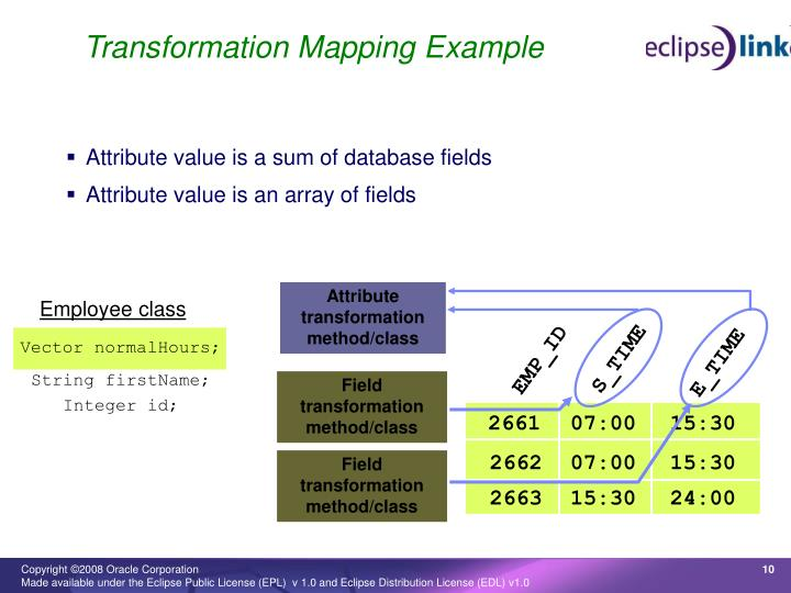 Transformation Mapping Example