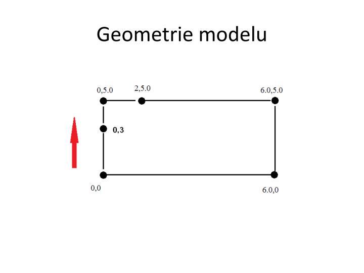 Geometrie modelu