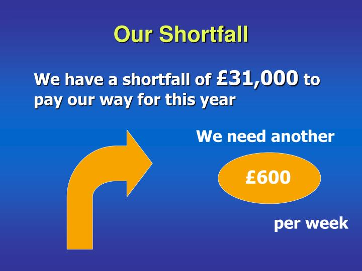 We have a shortfall of