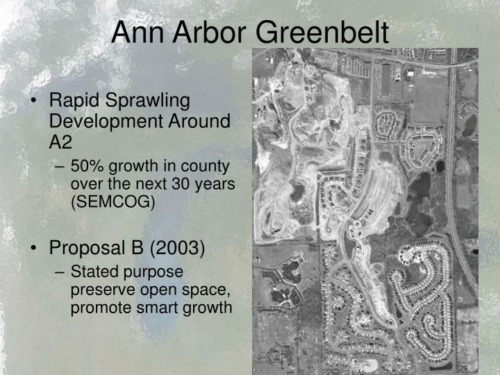 Ann Arbor Greenbelt