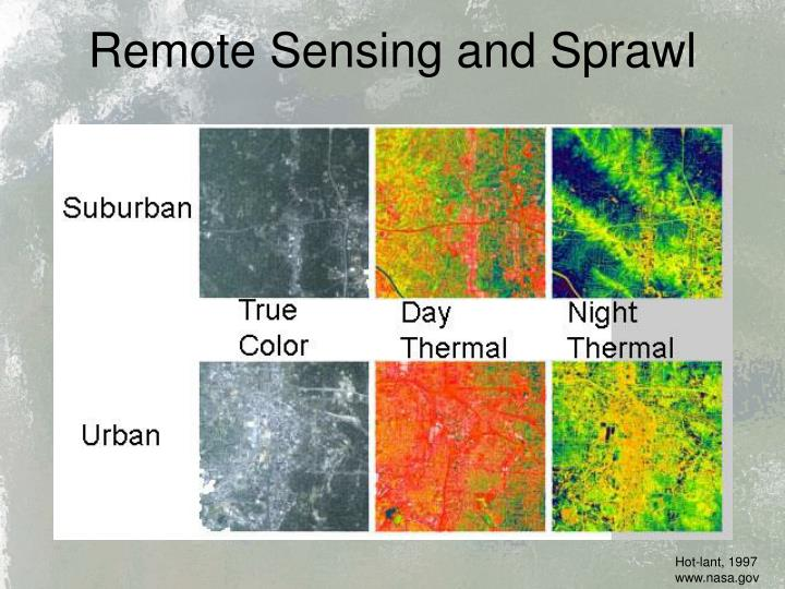 Remote Sensing and Sprawl