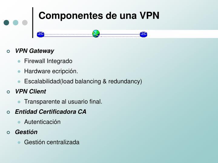 Componentes de una VPN