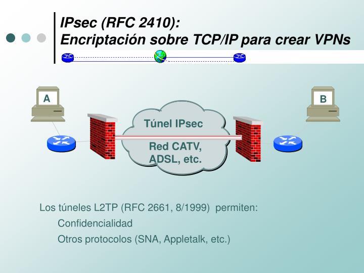 IPsec (RFC 2410):