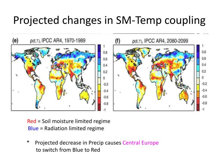 Projected changes in SM-Temp coupling