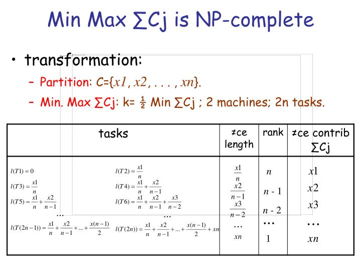 Min Max ∑Cj is NP-complete