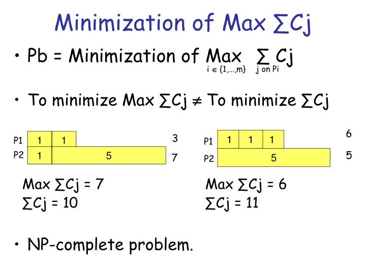 Minimization of Max ∑Cj