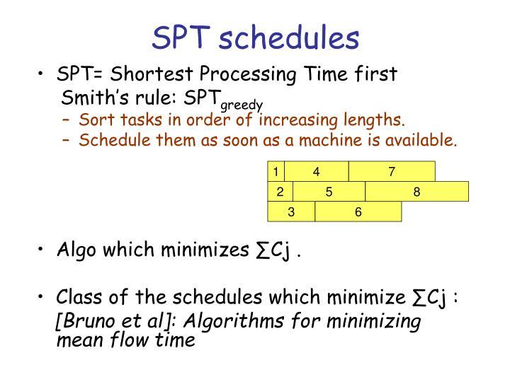 SPT schedules