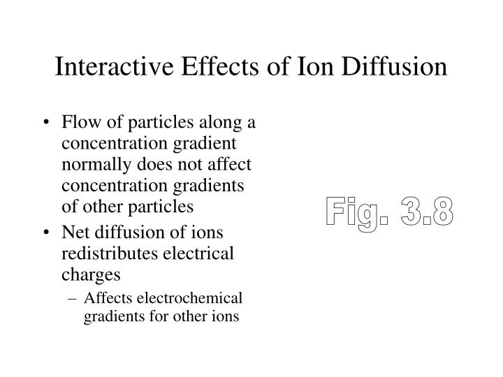 Interactive Effects of Ion Diffusion