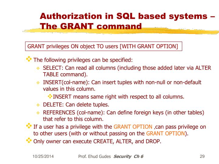 Authorization in SQL based systems – The GRANT command