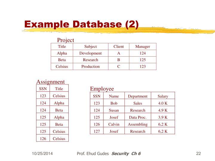 Example Database (2)
