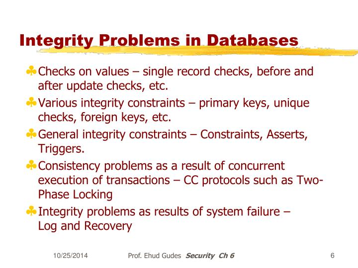 Integrity Problems in Databases