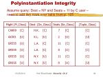 polyinstantiation integrity1