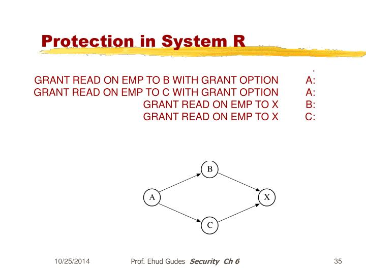 Protection in System R
