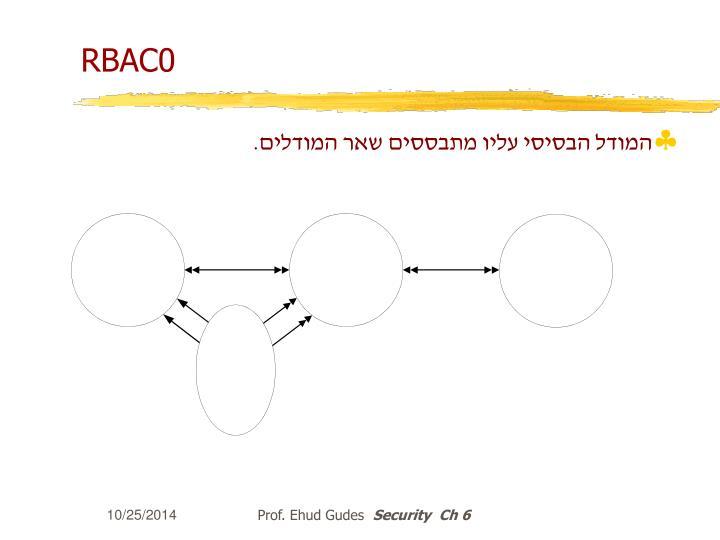 RBAC0