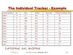 the individual tracker example