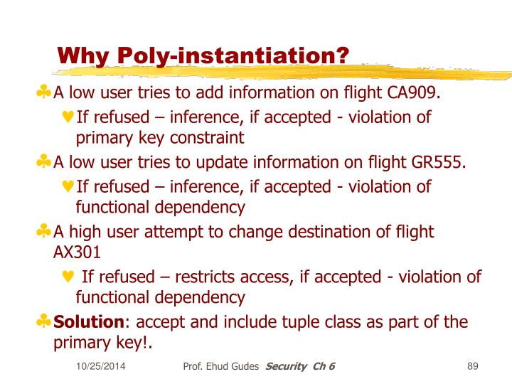 Why Poly-instantiation?