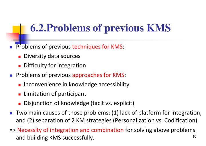 6.2.Problems of previous KMS