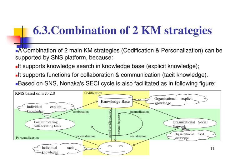 6.3.Combination of 2 KM strategies