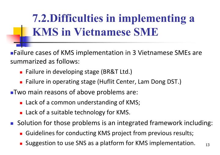 Failure cases of KMS implementation in 3 Vietnamese SMEs are summarized as follows: