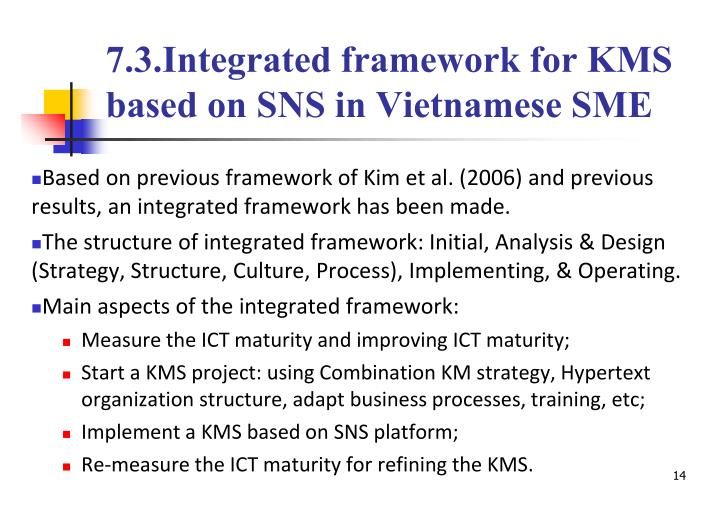 Based on previous framework of Kim et al. (2006) and previous results, an integrated framework has been made.