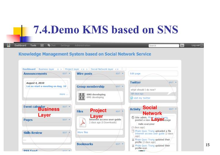 7.4.Demo KMS based on SNS