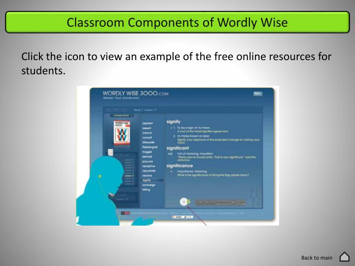 Classroom Components of Wordly Wise