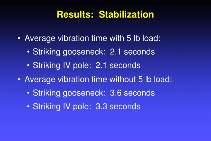 Results:  Stabilization