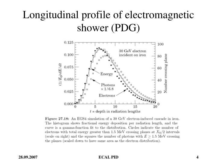 Longitudinal profile of electromagnetic shower (PDG)