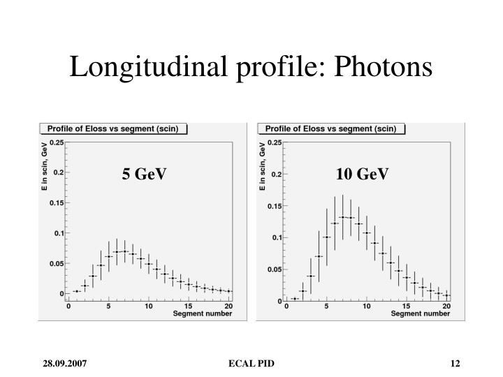 Longitudinal profile: Photons