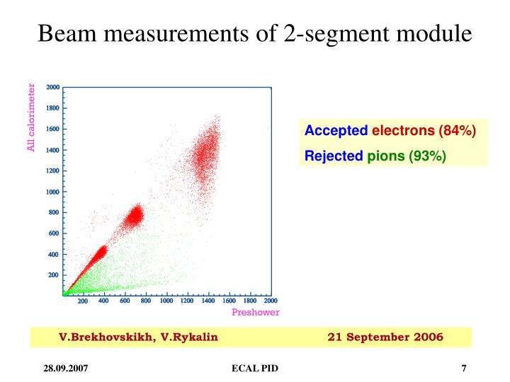 Beam measurements of 2-segment module