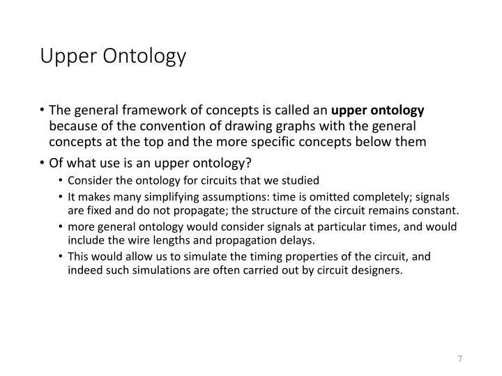 Upper Ontology