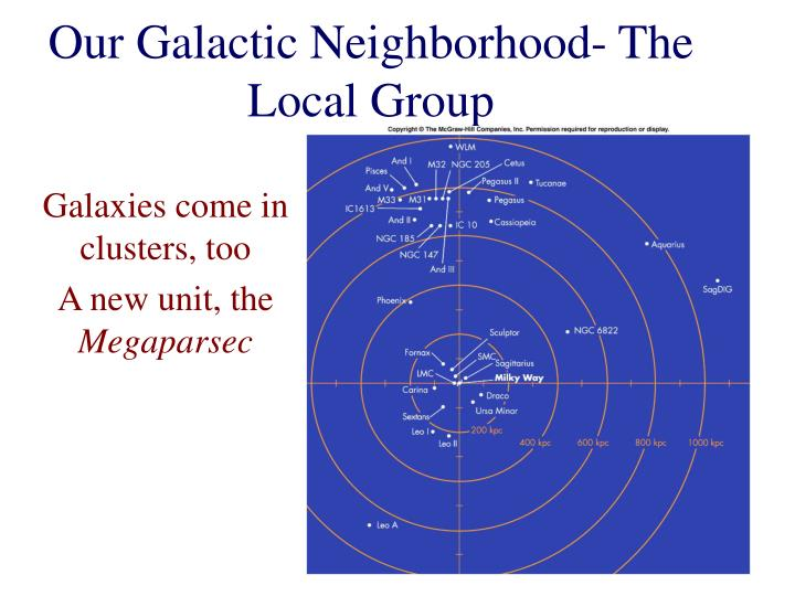Our Galactic Neighborhood- The Local Group