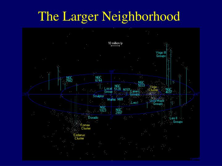 The Larger Neighborhood