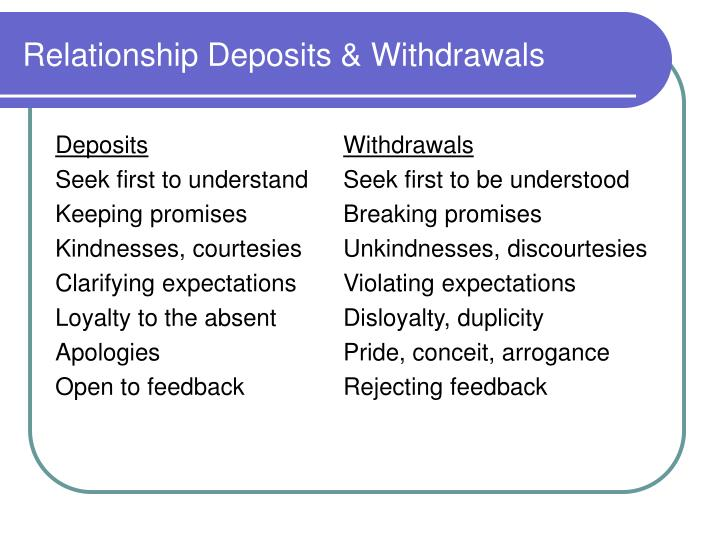 Relationship Deposits & Withdrawals