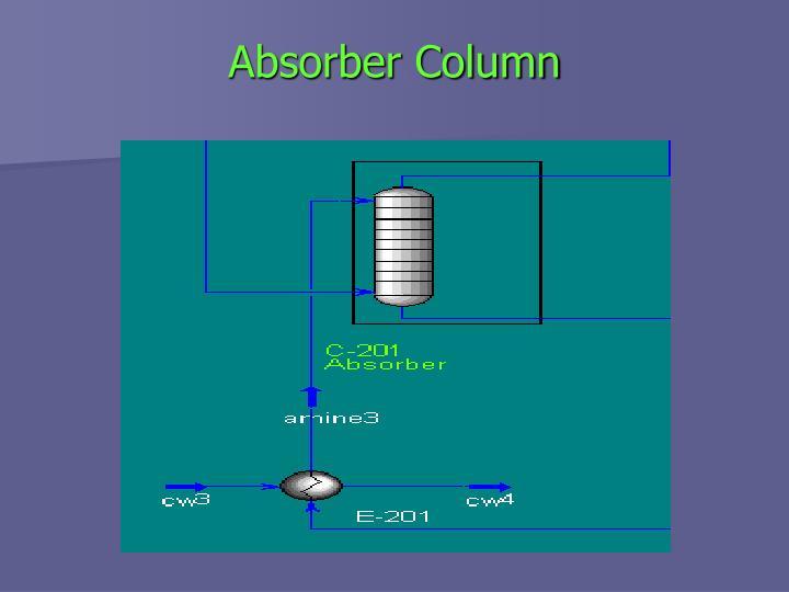 Absorber Column